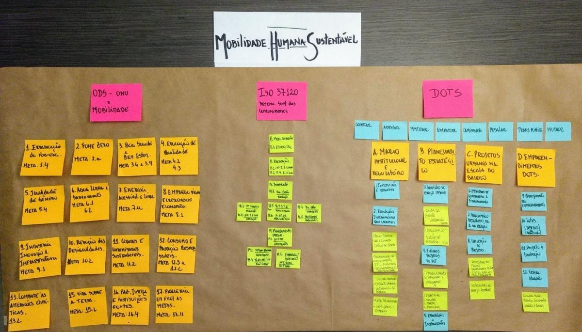 Mobilidade Humana Sustentavel - uma nova metodologia